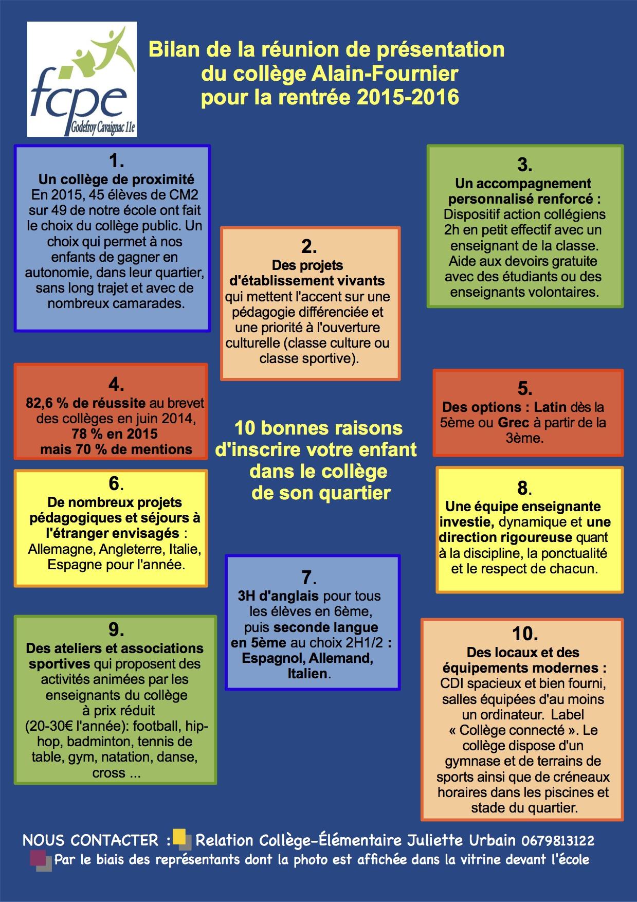 Document FCPE élémentaire Cavaignac