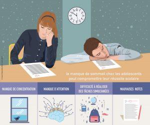 Illlustration-sommeil-ados
