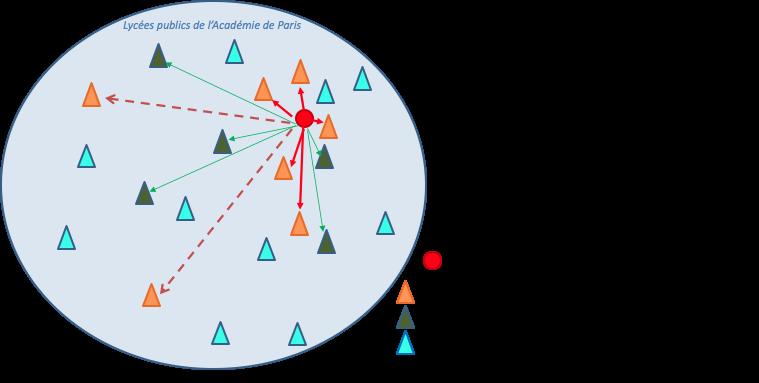 Calendrier Affelnet 2022 Evolutions affel2021 : plus d'informations   fcpe Paris